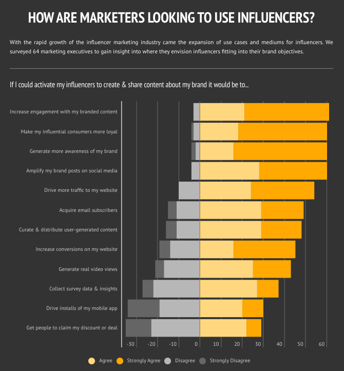 Influencer-Marketing_Inforgraphic_Mavrk